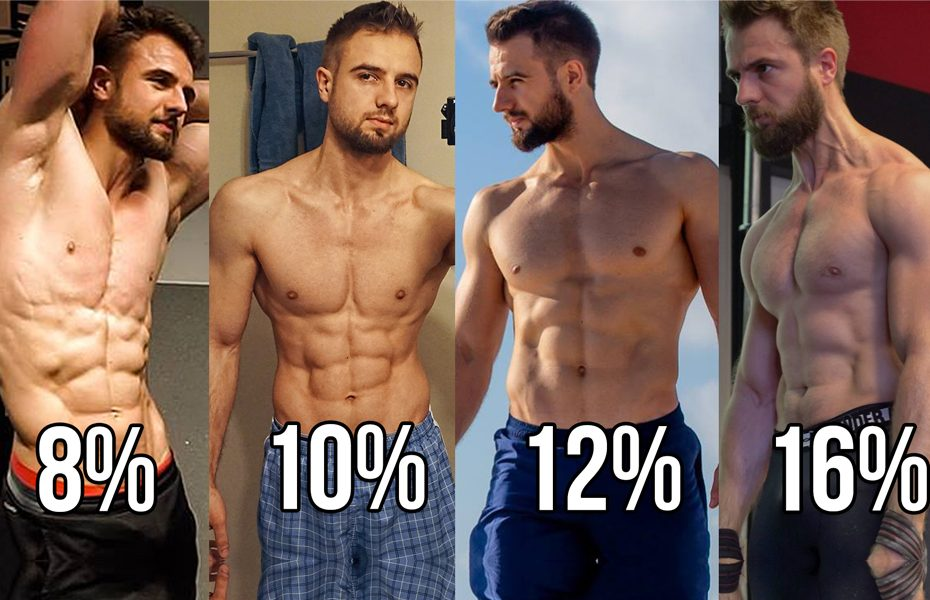 Body Fat Percent