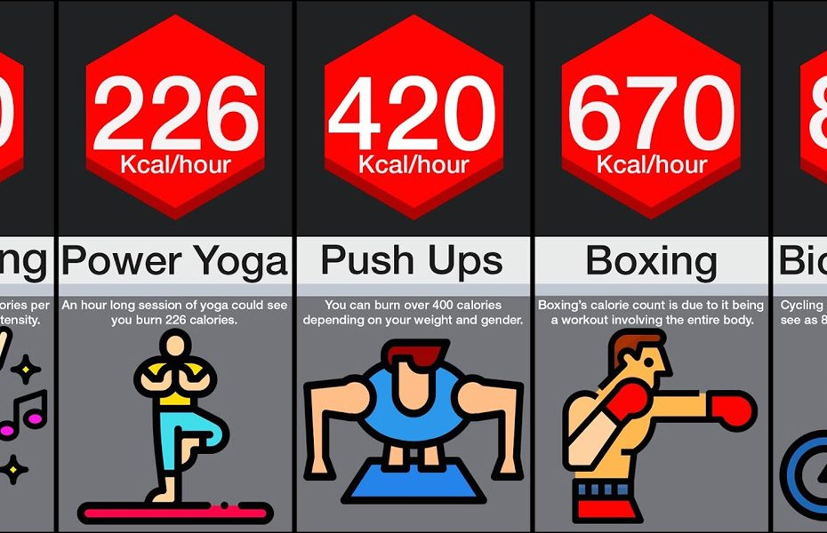Exercise-to-Burn-Calories