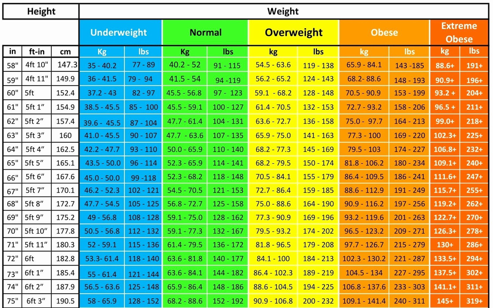 Height-Weight-Table