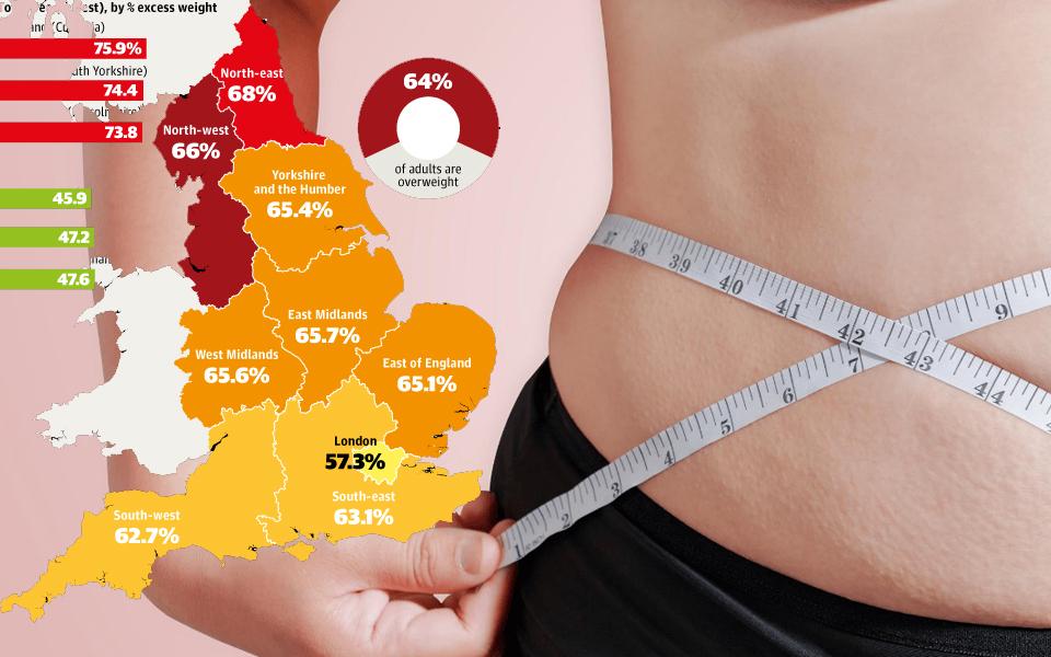 UK-Obesity-Statistics